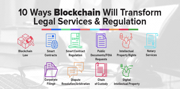 blockchain in the legal industry